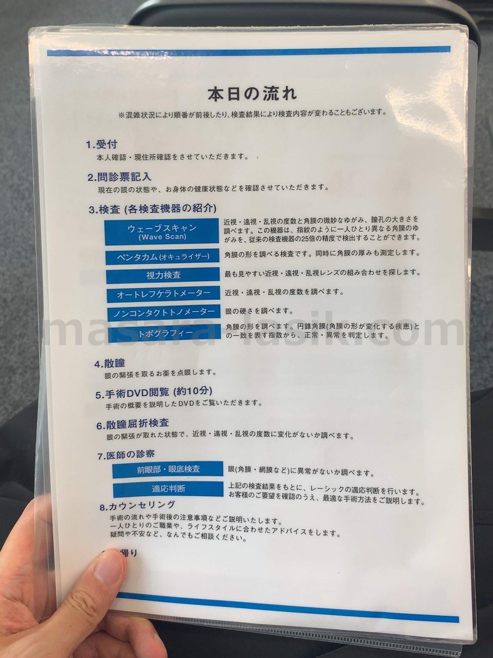 神戸神奈川アイクリニックの適応検査の流れ