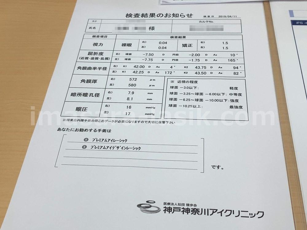 神戸神奈川アイクリニックの適応検査の結果